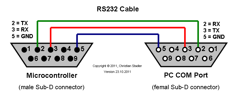 rs232_cable picprojects net rs232 communication with pic microcontroller